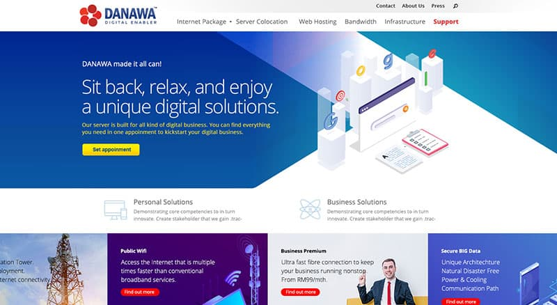 DANAWA Technology